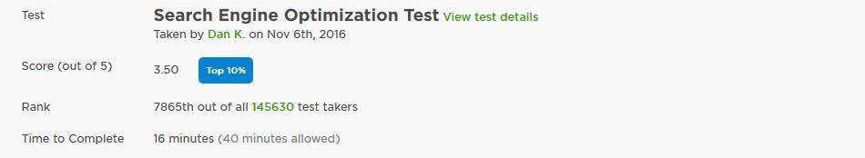 Rated In The Top 6% (7,865/145,630 = Top 6%) For Search Engine Optimization - Ranked 7,865 out of 145,630 Test Takers For Search Engine Optimization - Completed Test In Less Than Half Of The Time Allotted