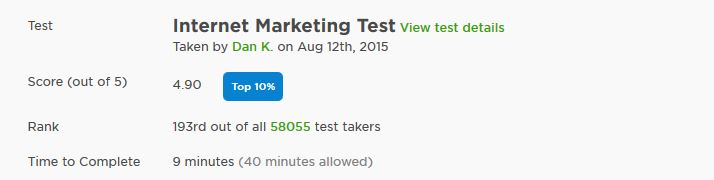 Rated In The Top 1% (193/58055 = Top 00.3%) For Internet Marketing - Ranked 193rd out of 58,055 Test Takers For Internet Marketing - Completed Test In Less Than A Fourth Of The Time Allotted