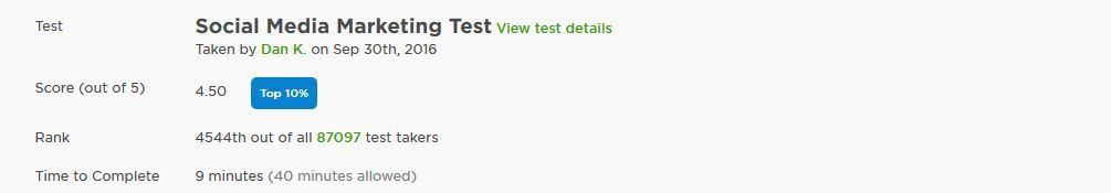 Rated In The Top 1% (4,544/87,097 = Top 00.5%) For Social Media Marketing - Ranked 4,544 out of 87,097 Test Takers For Social Media Marketing - Completed Test In Less Than A Fourth Of The Time Allotted
